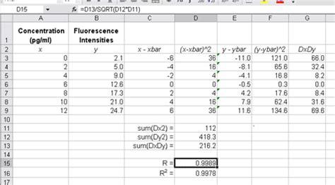 correlation coefficient chart images