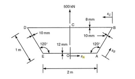 trapezoidal section a box girder has the singly symmetrical trapezoida