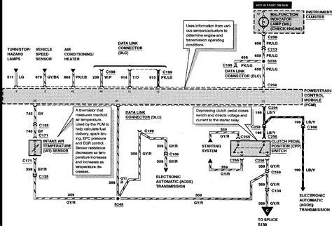 gizzmo shift light wiring diagram 33 wiring diagram