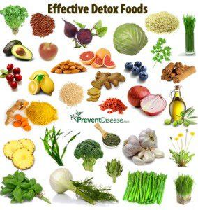Wiseman Method Detox Define by Kidney Cleanse 22 Foods For Kidney Health