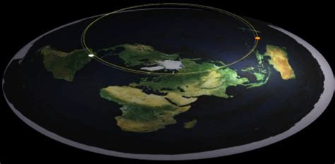 flat earth psy op is the real conspiracy henrymakow com