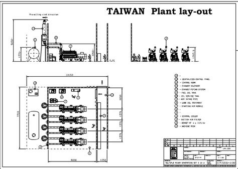 layout of steam power plant steam power plant layout windies online com