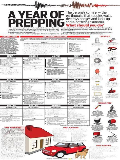 earthquake survival tips 557 best images about prepper ideas on pinterest off the