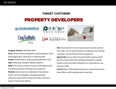 property management business plan template candle company business plan property development