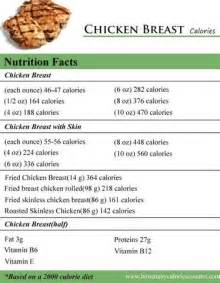 how many calories in chicken breast questions and answers