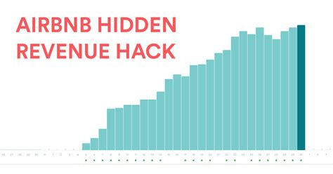 airbnb fees host airbnb s hidden revenue hack extra host fees for all