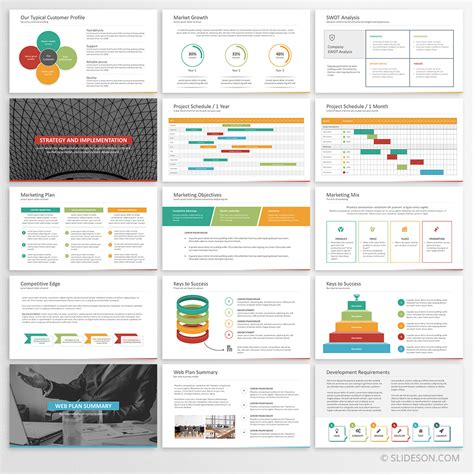 Business Plan Template For Powerpoint Slideson Powerpoint Business Plan Template