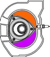 mazda rotary engine gif der wankelmotor