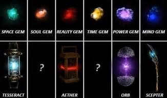 Infinity Stones In Marvel Assembling The Infinity Gauntlet Has Heimdall Had The