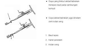 Stand Pen Batang pengaman sistem kemudi machine repair