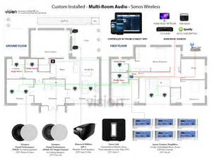 diagram of sonos whole house system diagram free engine image for user manual