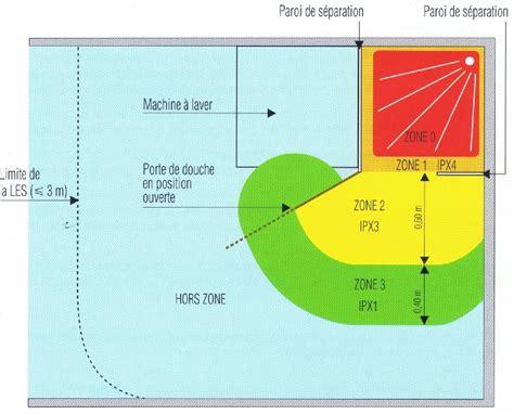 Prise De Terre Baignoire by Zones De S 233 Curit 233 Salle De Bain