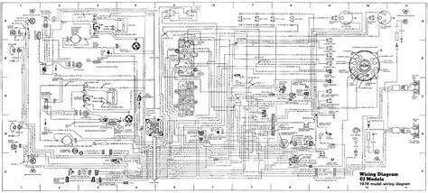 jeep cj wiring diagram efcaviation