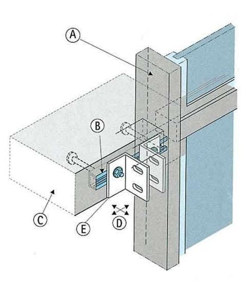 flat and corrugated diaphragm design handbook mechanical engineering books detail of curtainwall application construction details
