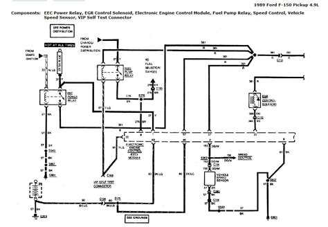 2002 f150 ignition wiring diagram 33 wiring diagram