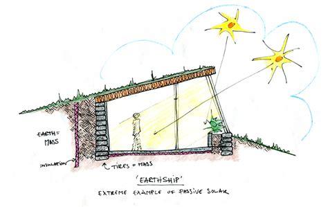 passive solar home design concepts openstudy