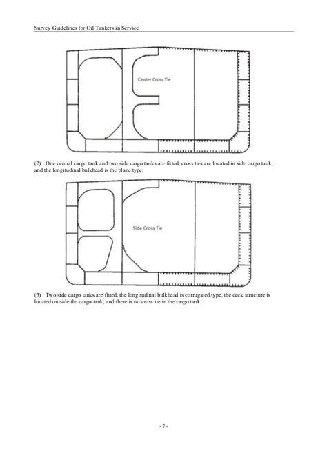 Sketches A Corrugated Bulkhead by Survey Guidelines For Tankers In Service
