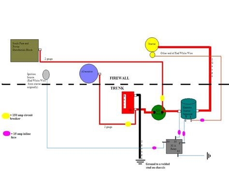 battery relocation wiring diagram battery relocation wiring svtperformance