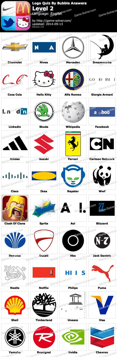 logo quiz ultimate media answers game solver image gallery internet multinational company logo