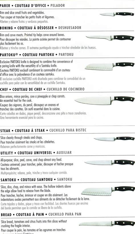 types of japanese kitchen knives sharp knife