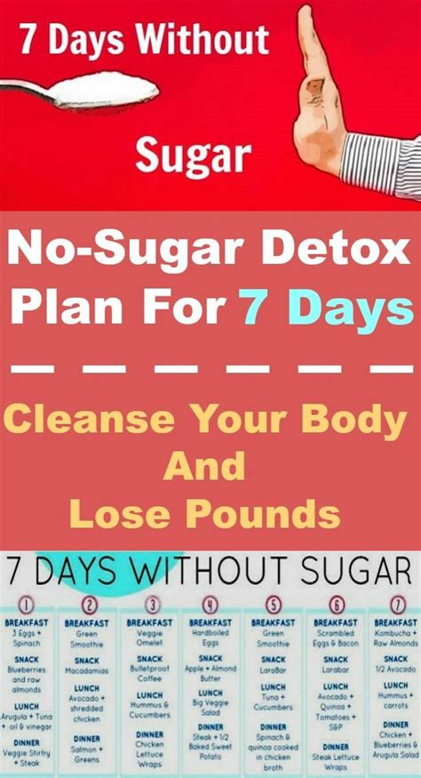 Detox Diet Plan 30 Days by Detailed No Sugar Detox Plan For 7 Days That Will Help You
