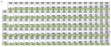 tabla de numeros mayas del 1 al 5000 labocommx numero mayas del 1 al 10000 imagui calendario maya