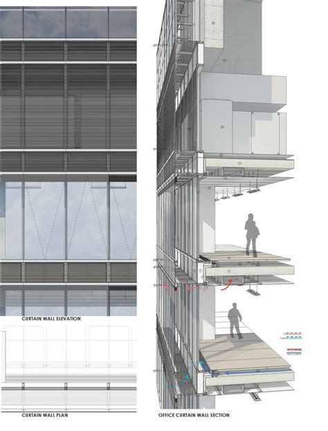 curtain wall section dwg best 25 curtain wall detail ideas on pinterest wall