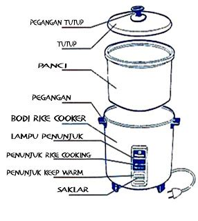 Panci Magicom Miyako 0 6l skema elektronika rice cooker