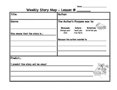 a s purpose summary story map with genre author s purpose and predict classroom doodads