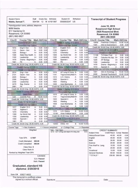 High School Transcript High School Transcript Template For Mac