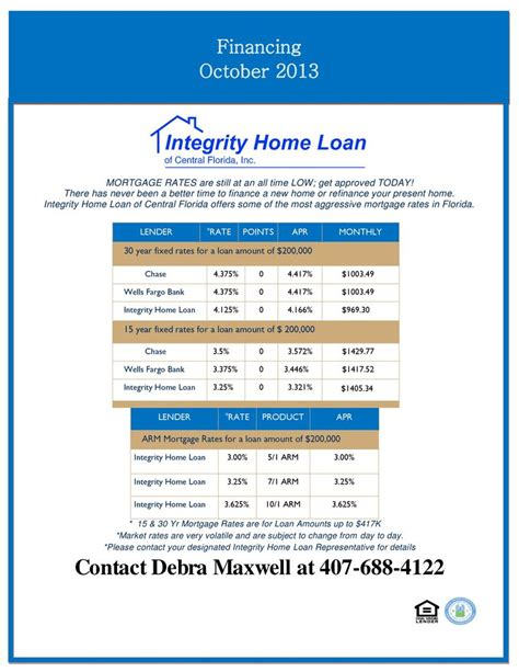 interest rebate on second housing loan rebate on housing loan interest 28 images home equity