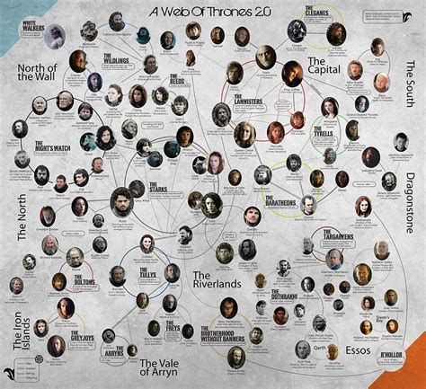 printable family tree game of thrones game of thrones a detailed family tree mightymega