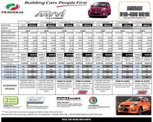 myvi new car price perodua price autos weblog