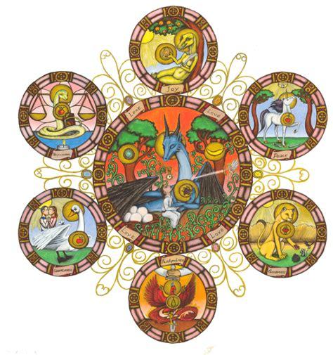 9 fruits of the holy spirit fruits of the holy spirit by vedranr on deviantart