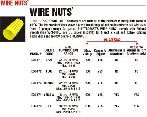 wire nut color code chart efcaviation