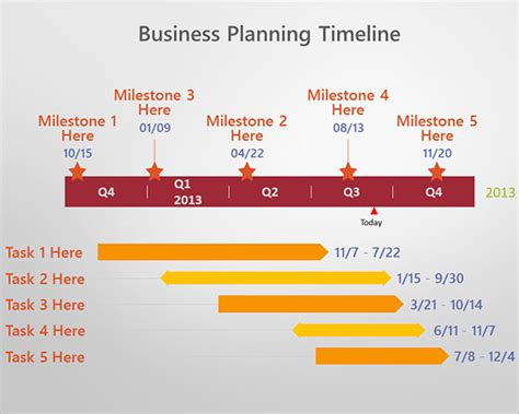 product launch marketing plan activities ppt background powerpoint