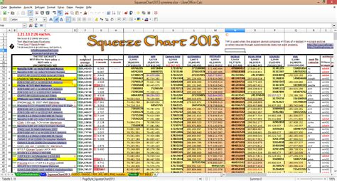 Office Spreadsheet by 65675 Mab4 2 Libreoffice 4 2 Most Annoying Bugs