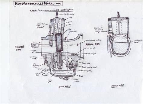 harley davidson cv carburetor diagram get free image