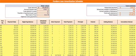 amortization table extra payment loan amortization schedule how to calculate payments