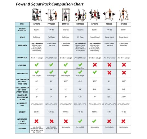 The Rack Workout Plan by Solid Power Rack