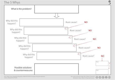5 Whys Template Beepmunk 5 Whys Root Cause Analysis Template