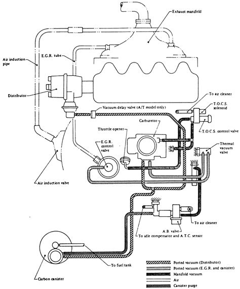 vacuum diagram repair guides vacuum diagrams vacuum diagrams