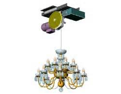 Chandelier Hoist Pac Model 696w Series Lighting