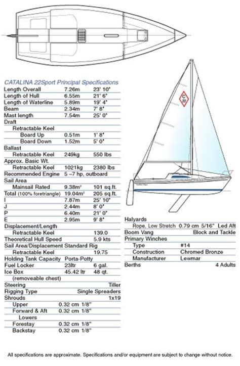 sailing boat dimensions laser dinghy dimensions images frompo 1