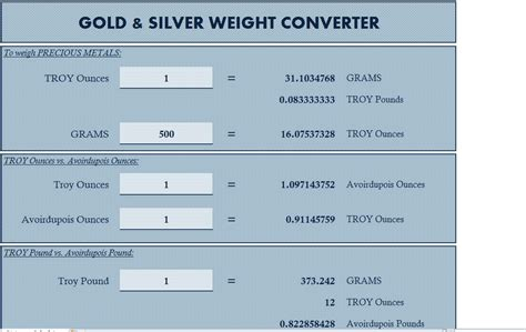 Gold and Silver Weight Converter   My Excel Templates