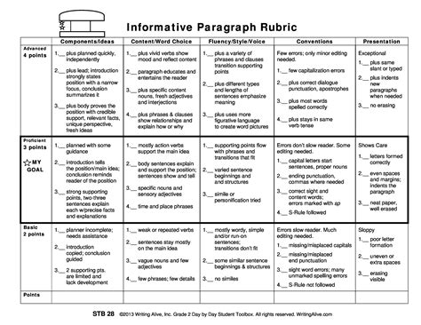 argumentative essay rubric doc bamboodownunder writing rubric for argumentative essay bamboodownunder
