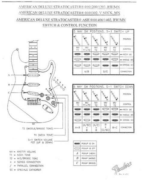 scn wiring diagram 28 images supco tool scn 138