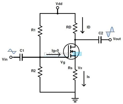 mosfet transistor high current depletion and enhancement mode mosfet applications