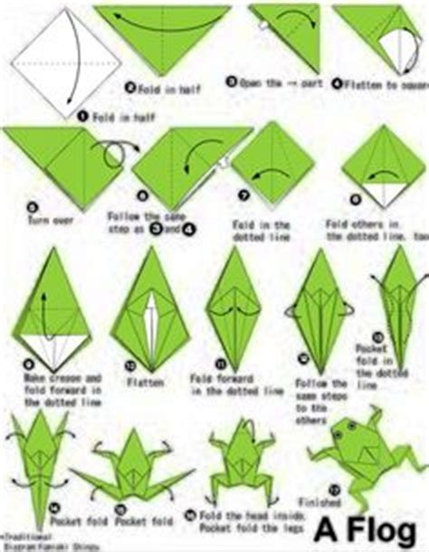 Frog Origami Step By Step - 1000 images about origami on origami step by