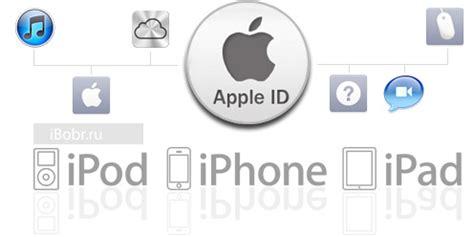 membuat apple id gratis 2016 cara membuat apple id regional us gratis dan tanpa credit